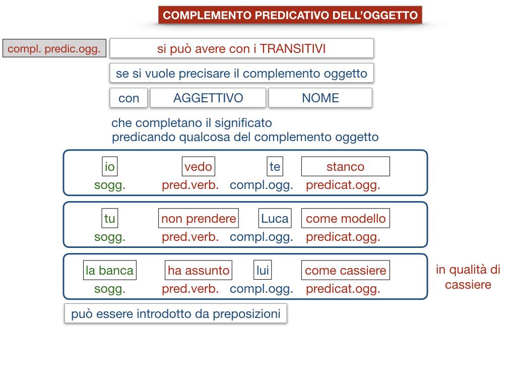18_TER. COMPLEMENTO PREDICATIVO DELL'OGGETTO_SIMULAZIONE.099