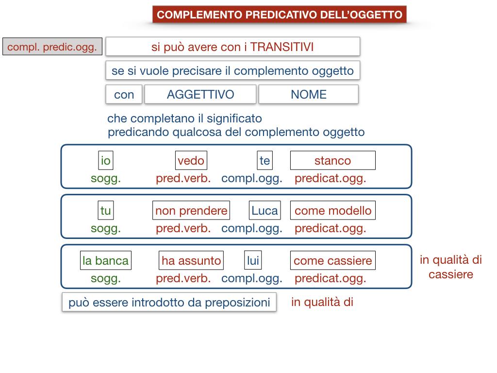18_TER. COMPLEMENTO PREDICATIVO DELL'OGGETTO_SIMULAZIONE.100