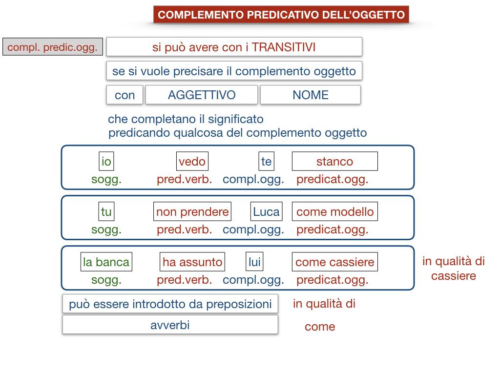 18_TER. COMPLEMENTO PREDICATIVO DELL'OGGETTO_SIMULAZIONE.102
