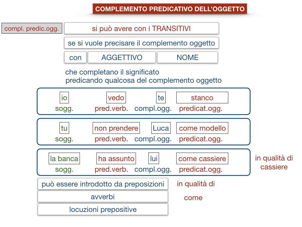 18_TER. COMPLEMENTO PREDICATIVO DELL'OGGETTO_SIMULAZIONE.103