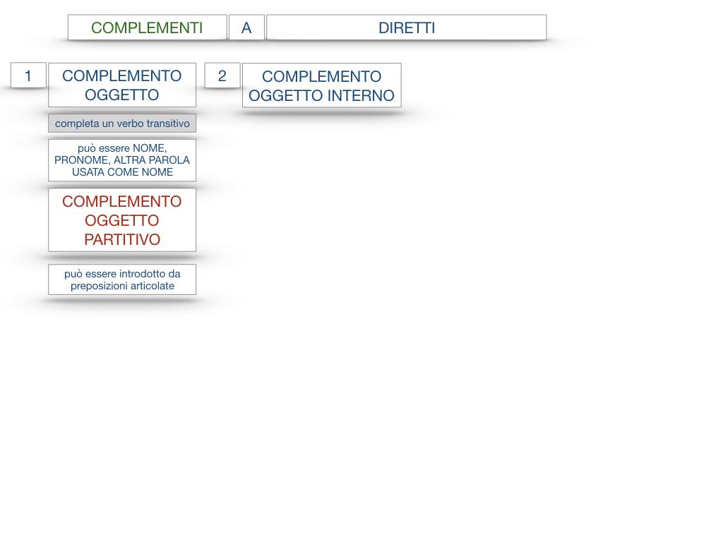 18_TER. COMPLEMENTO PREDICATIVO DELL'OGGETTO_SIMULAZIONE.111