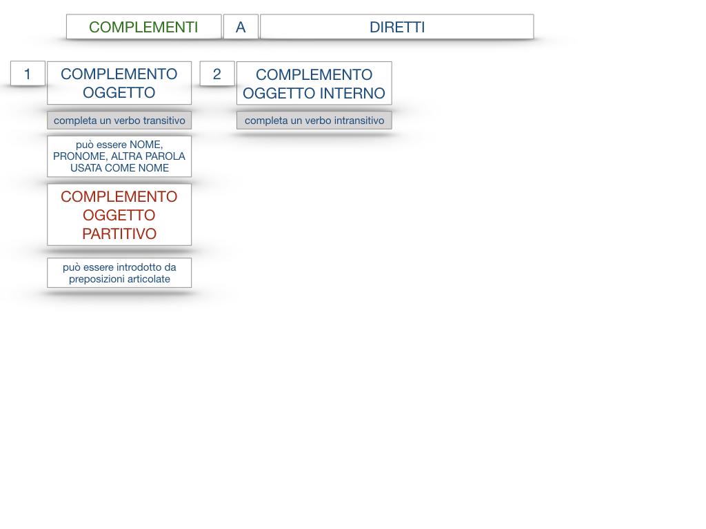 18_TER. COMPLEMENTO PREDICATIVO DELL'OGGETTO_SIMULAZIONE.112