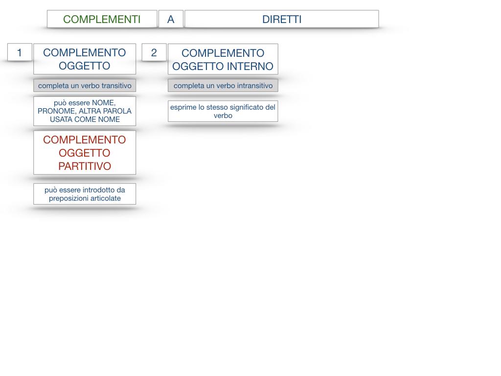 18_TER. COMPLEMENTO PREDICATIVO DELL'OGGETTO_SIMULAZIONE.113