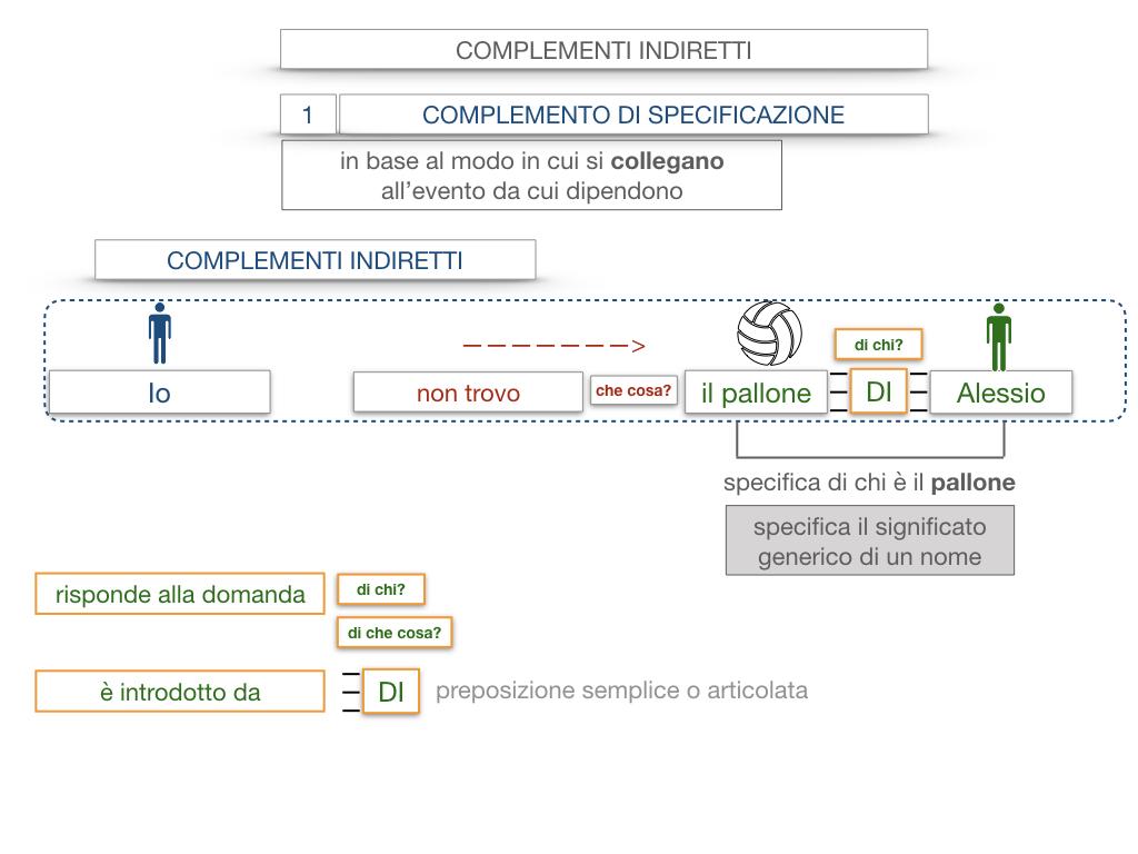 19. COMPLEMENTO DI SPECIFICAZIONE_SIMULAZIONE.019
