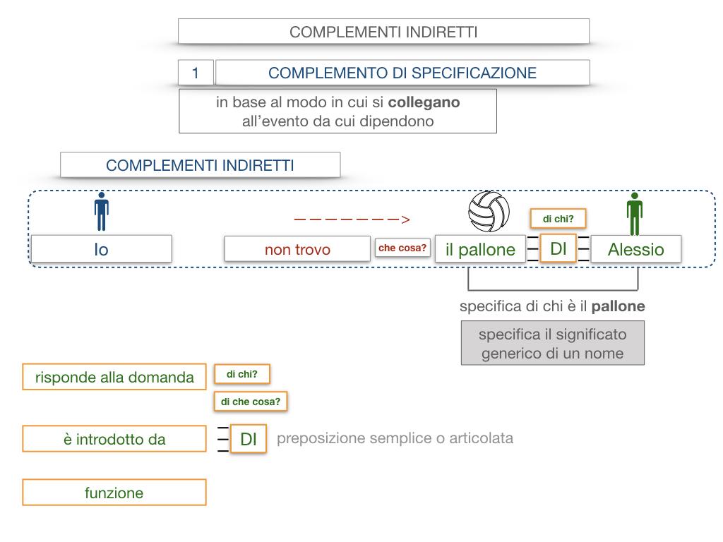 19. COMPLEMENTO DI SPECIFICAZIONE_SIMULAZIONE.020