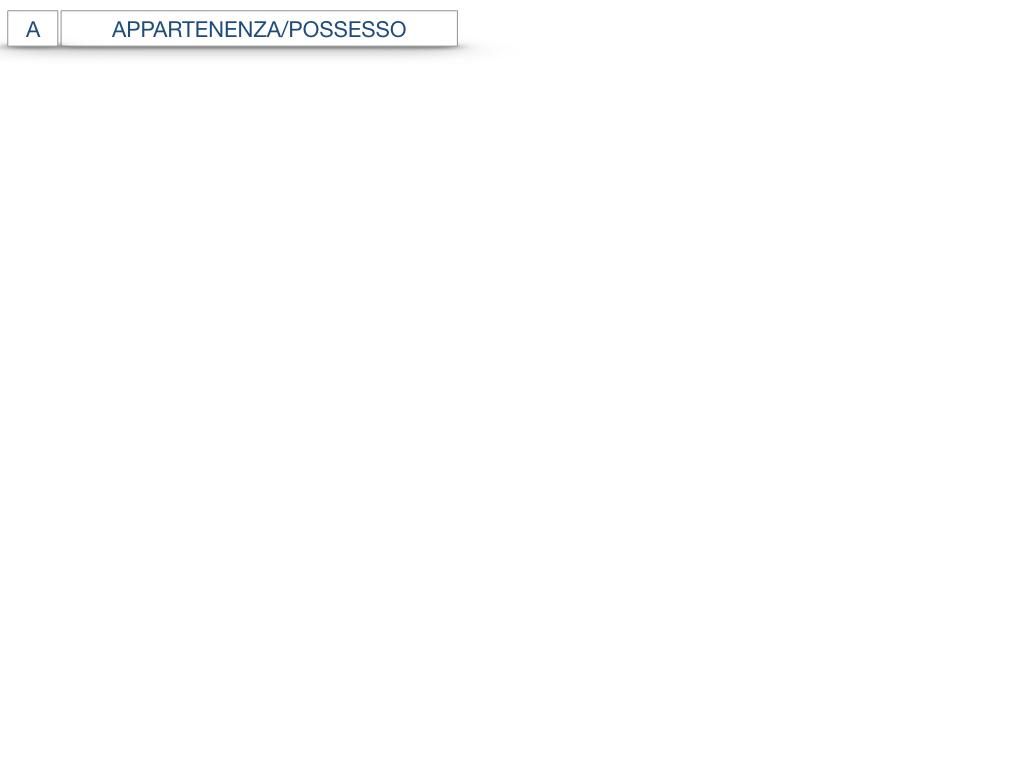 19. COMPLEMENTO DI SPECIFICAZIONE_SIMULAZIONE.022