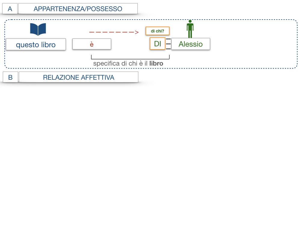 19. COMPLEMENTO DI SPECIFICAZIONE_SIMULAZIONE.029