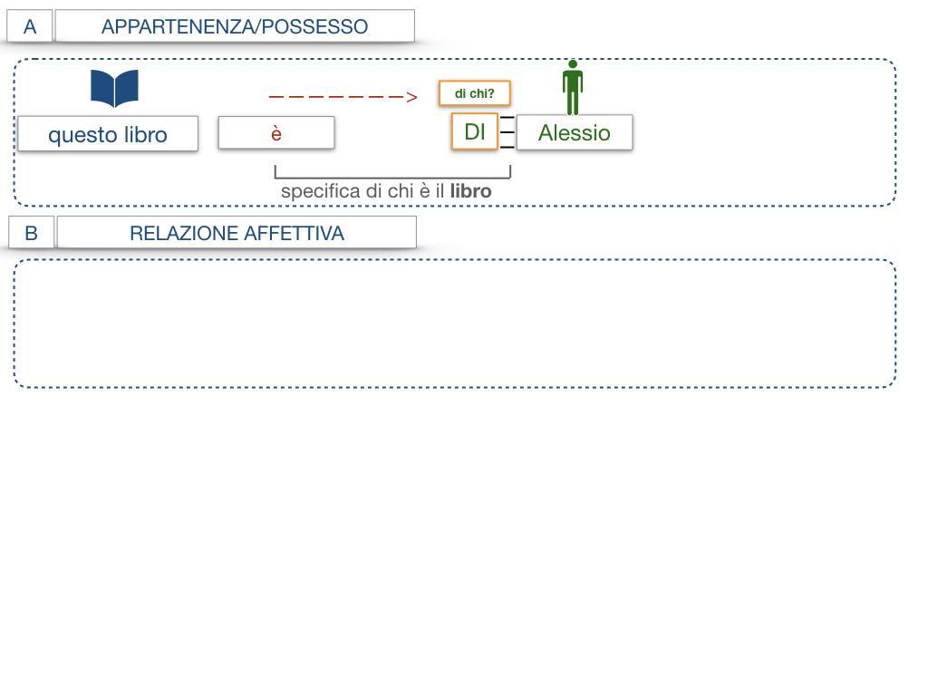 19. COMPLEMENTO DI SPECIFICAZIONE_SIMULAZIONE.030