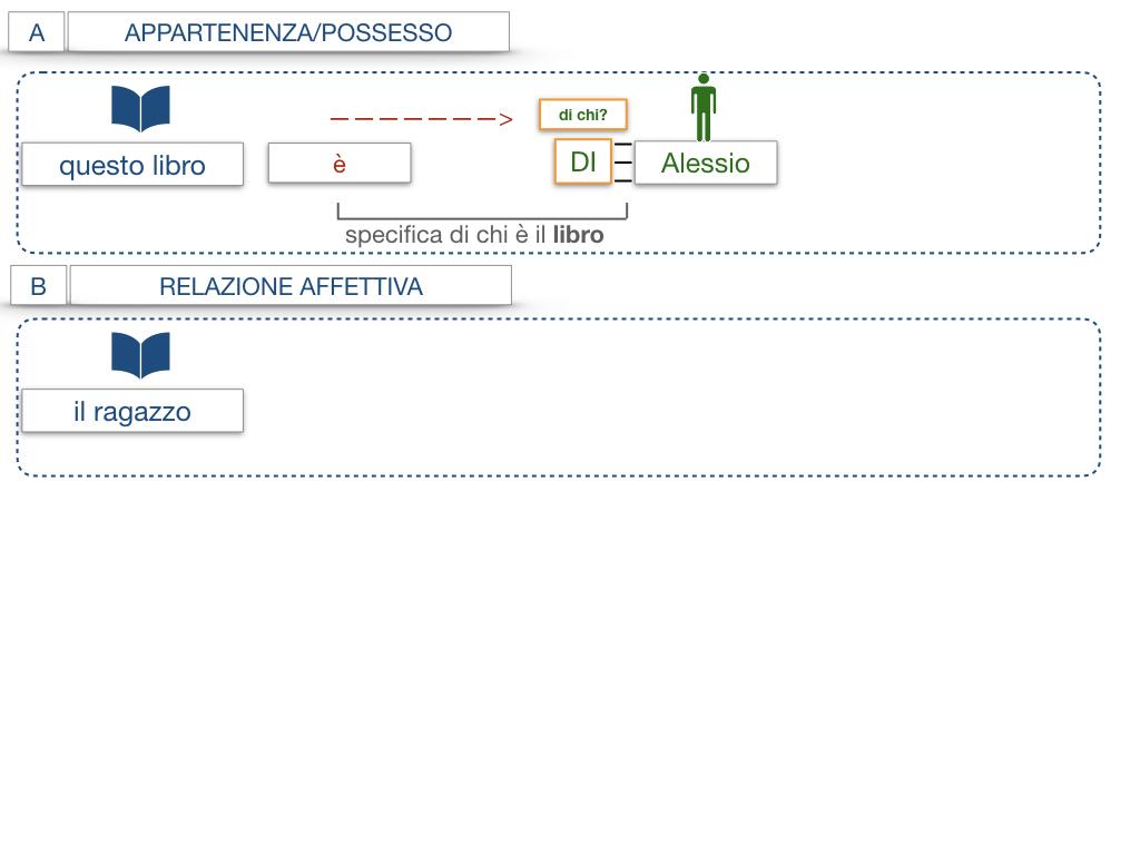 19. COMPLEMENTO DI SPECIFICAZIONE_SIMULAZIONE.031