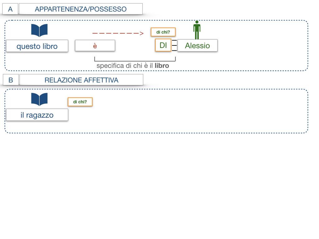 19. COMPLEMENTO DI SPECIFICAZIONE_SIMULAZIONE.032