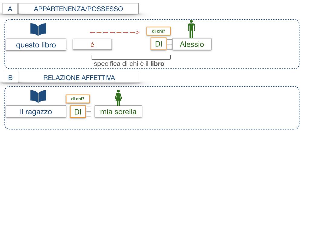 19. COMPLEMENTO DI SPECIFICAZIONE_SIMULAZIONE.033