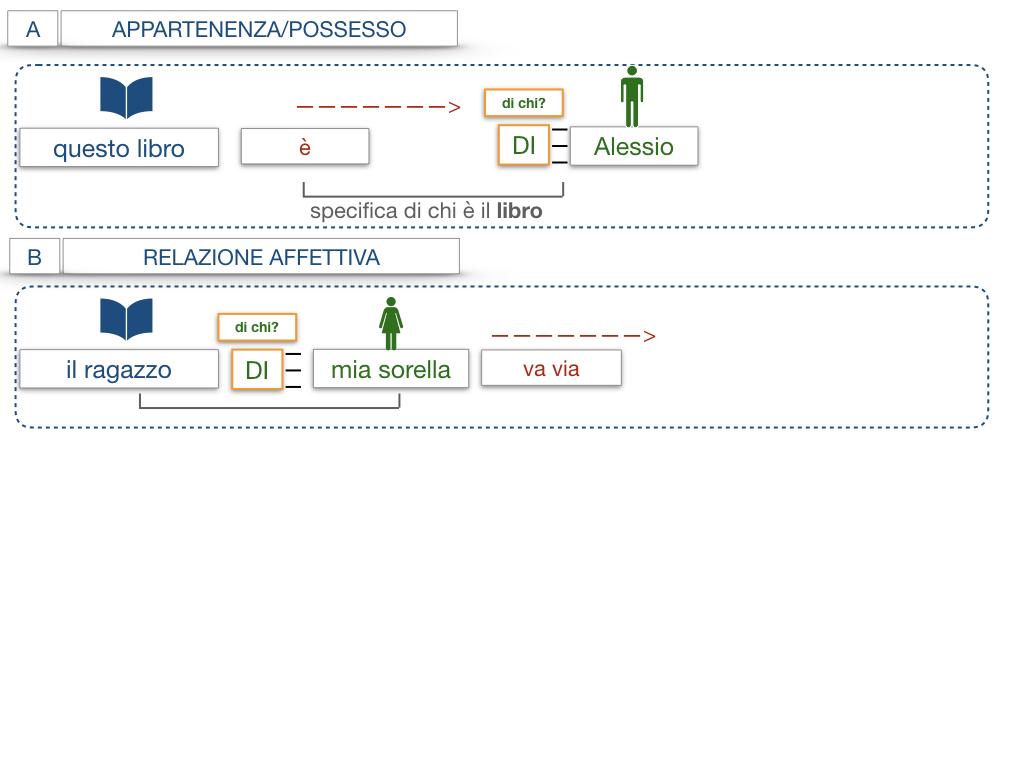 19. COMPLEMENTO DI SPECIFICAZIONE_SIMULAZIONE.034