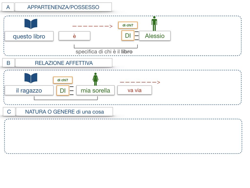 19. COMPLEMENTO DI SPECIFICAZIONE_SIMULAZIONE.035