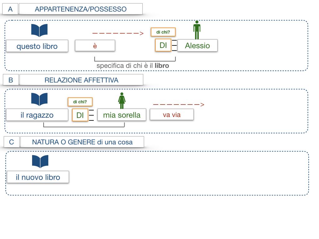 19. COMPLEMENTO DI SPECIFICAZIONE_SIMULAZIONE.036