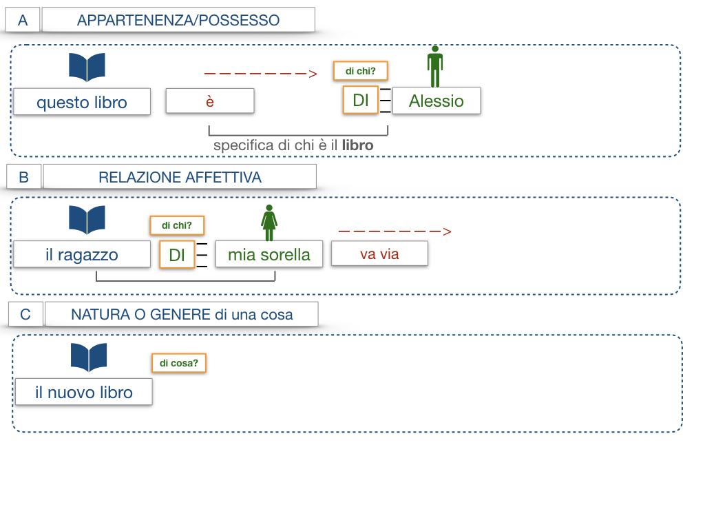 19. COMPLEMENTO DI SPECIFICAZIONE_SIMULAZIONE.037