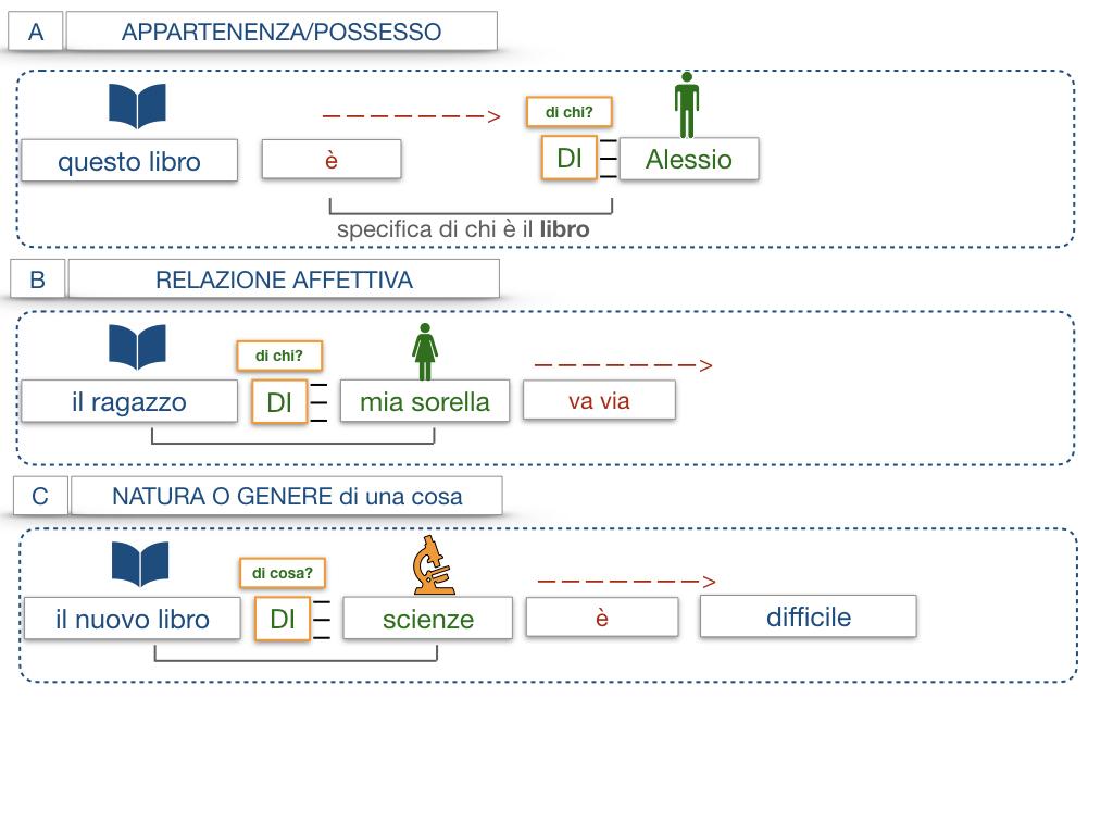 19. COMPLEMENTO DI SPECIFICAZIONE_SIMULAZIONE.039