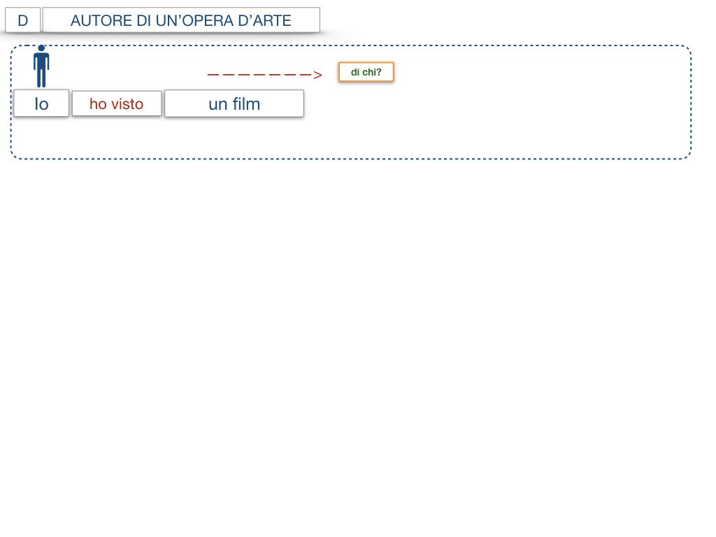 19. COMPLEMENTO DI SPECIFICAZIONE_SIMULAZIONE.044