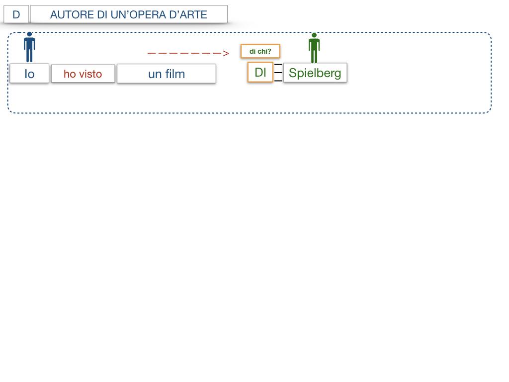 19. COMPLEMENTO DI SPECIFICAZIONE_SIMULAZIONE.045