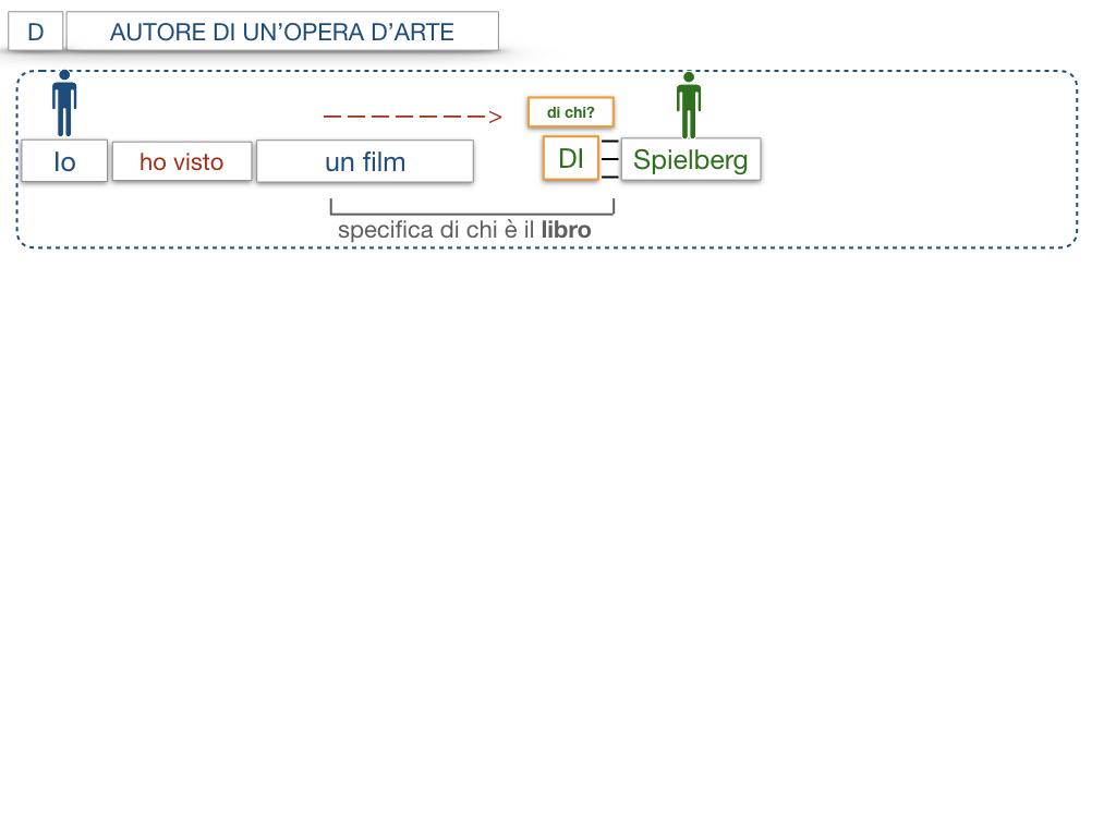 19. COMPLEMENTO DI SPECIFICAZIONE_SIMULAZIONE.046
