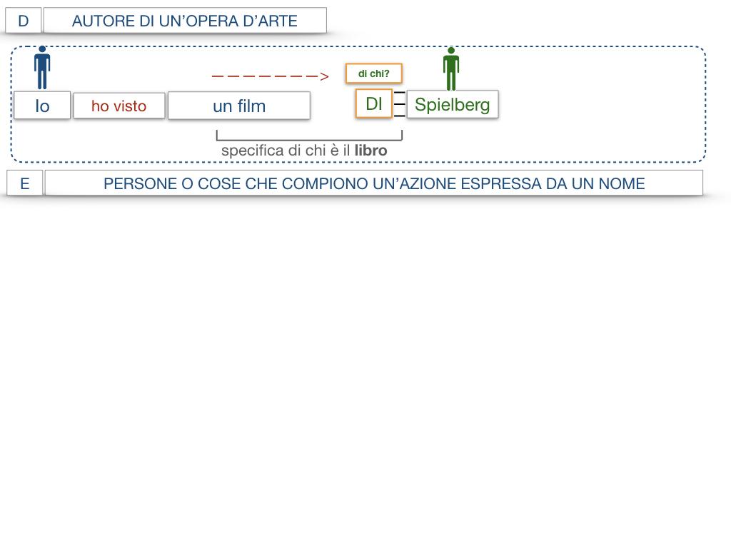 19. COMPLEMENTO DI SPECIFICAZIONE_SIMULAZIONE.047