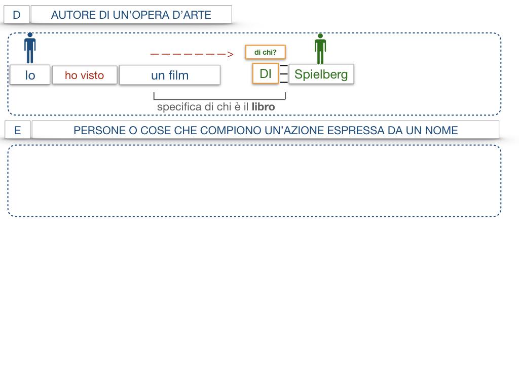 19. COMPLEMENTO DI SPECIFICAZIONE_SIMULAZIONE.048