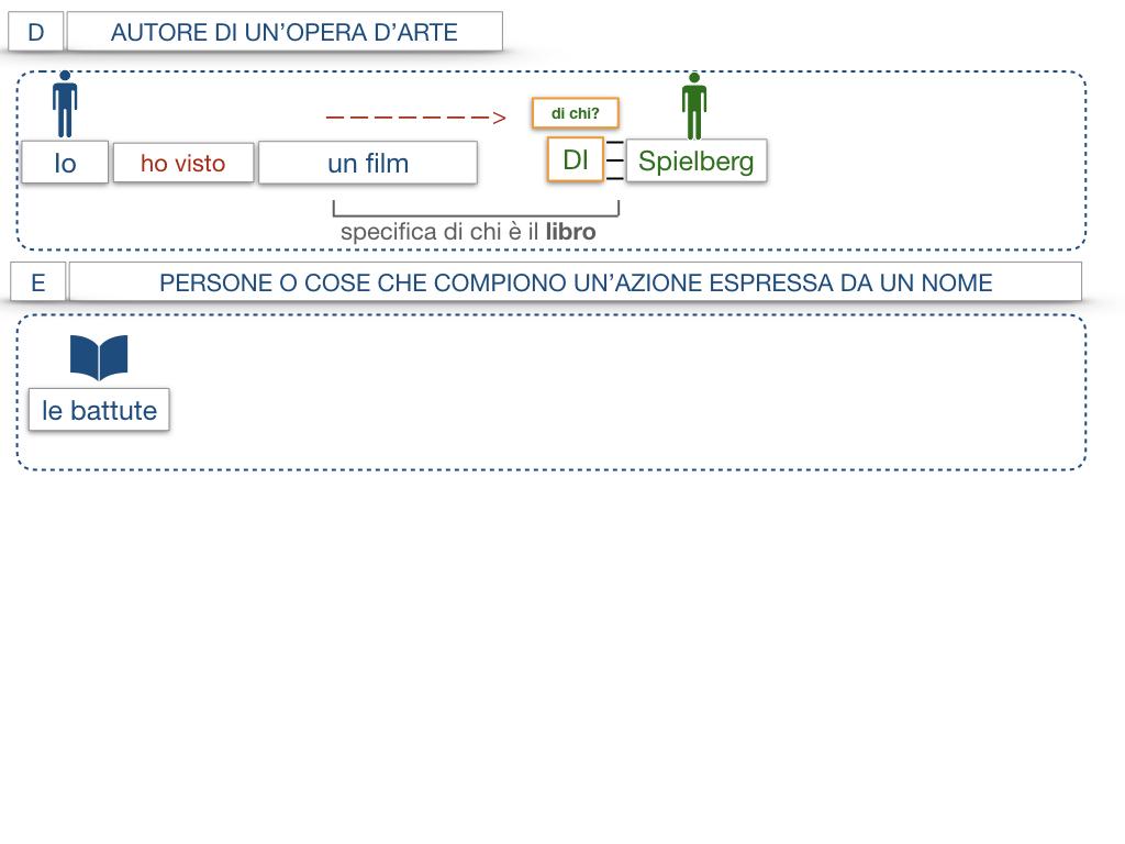 19. COMPLEMENTO DI SPECIFICAZIONE_SIMULAZIONE.049