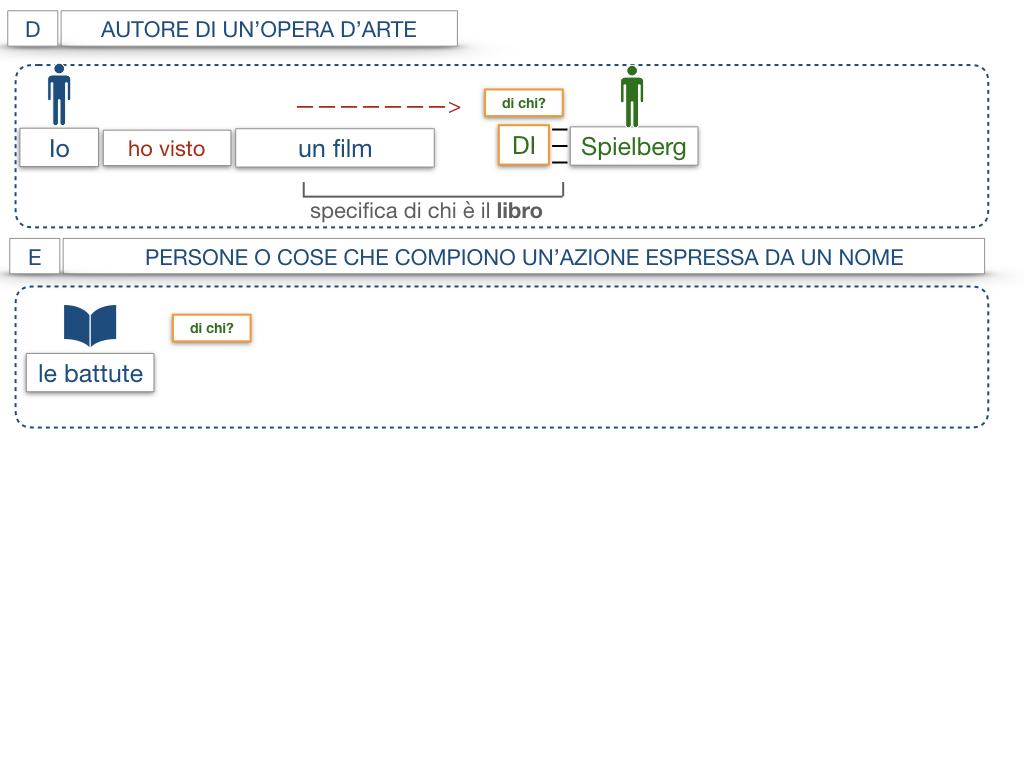 19. COMPLEMENTO DI SPECIFICAZIONE_SIMULAZIONE.050