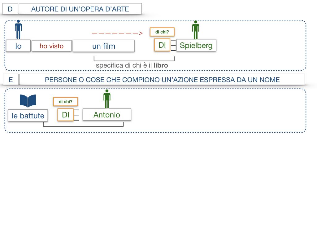 19. COMPLEMENTO DI SPECIFICAZIONE_SIMULAZIONE.051