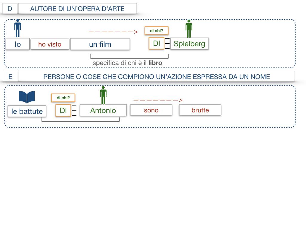 19. COMPLEMENTO DI SPECIFICAZIONE_SIMULAZIONE.052