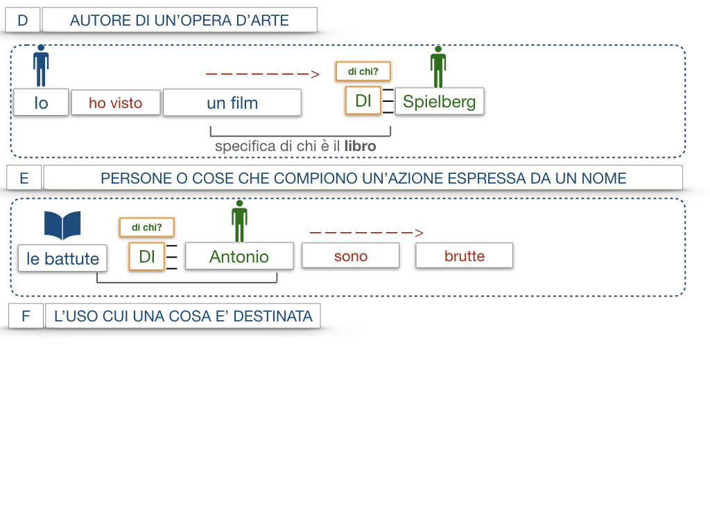 19. COMPLEMENTO DI SPECIFICAZIONE_SIMULAZIONE.053