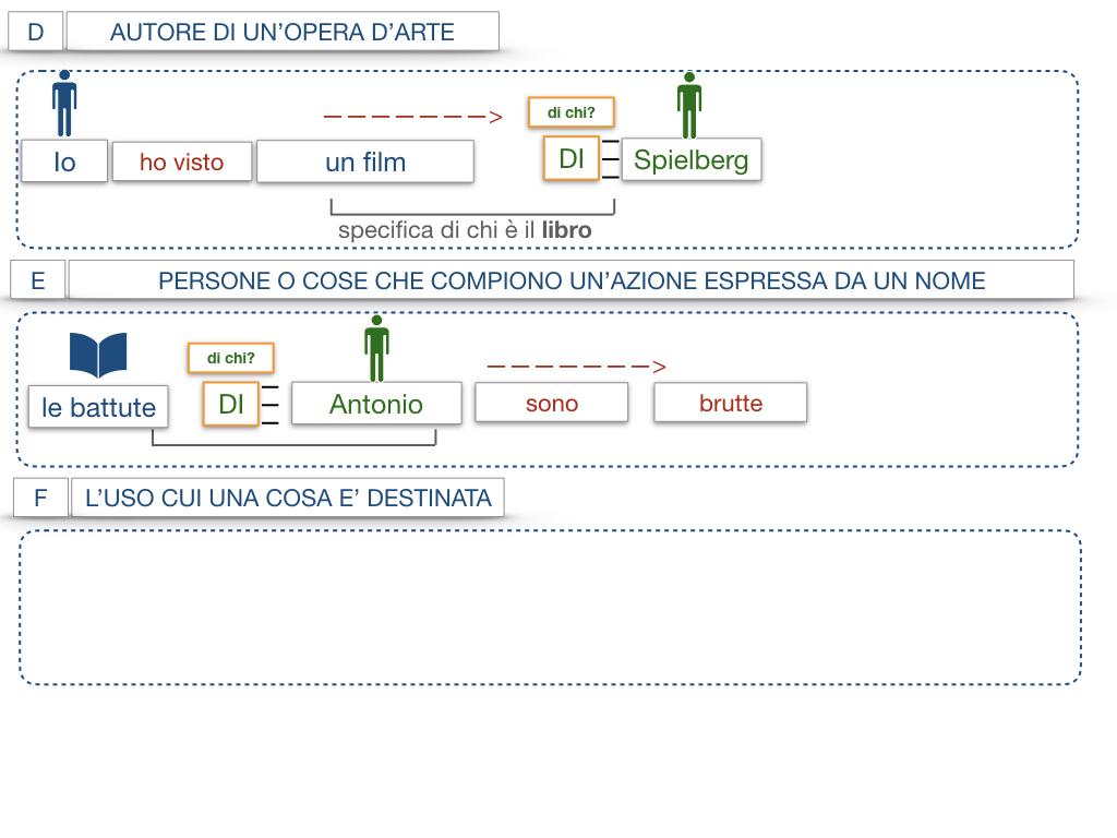 19. COMPLEMENTO DI SPECIFICAZIONE_SIMULAZIONE.054