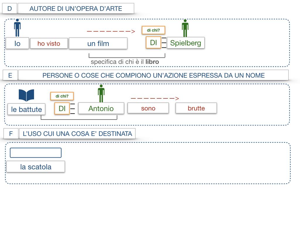 19. COMPLEMENTO DI SPECIFICAZIONE_SIMULAZIONE.055