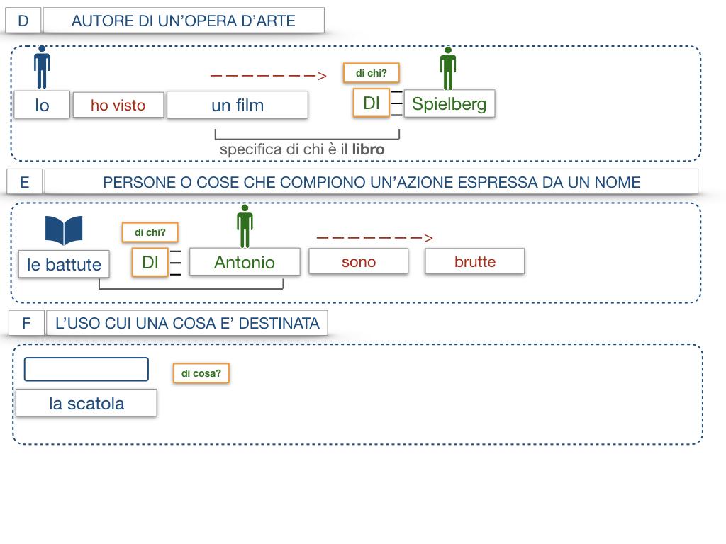 19. COMPLEMENTO DI SPECIFICAZIONE_SIMULAZIONE.056