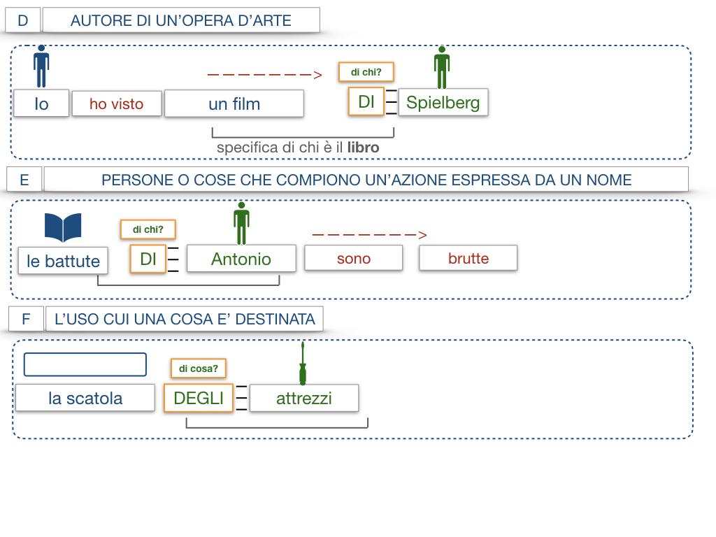 19. COMPLEMENTO DI SPECIFICAZIONE_SIMULAZIONE.057