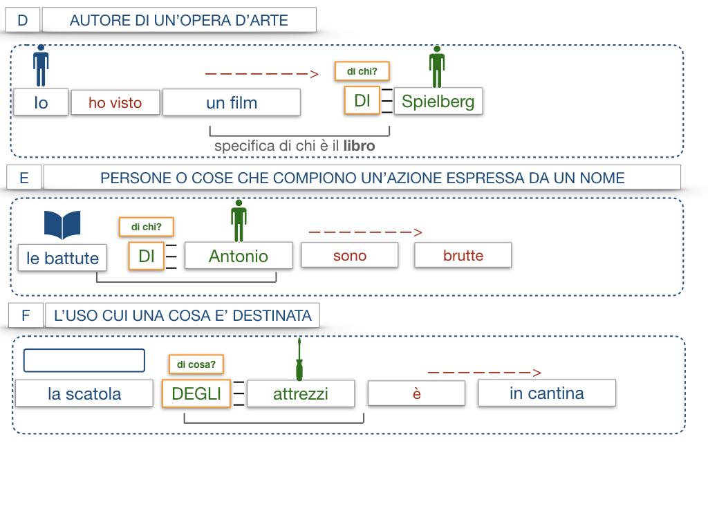 19. COMPLEMENTO DI SPECIFICAZIONE_SIMULAZIONE.058
