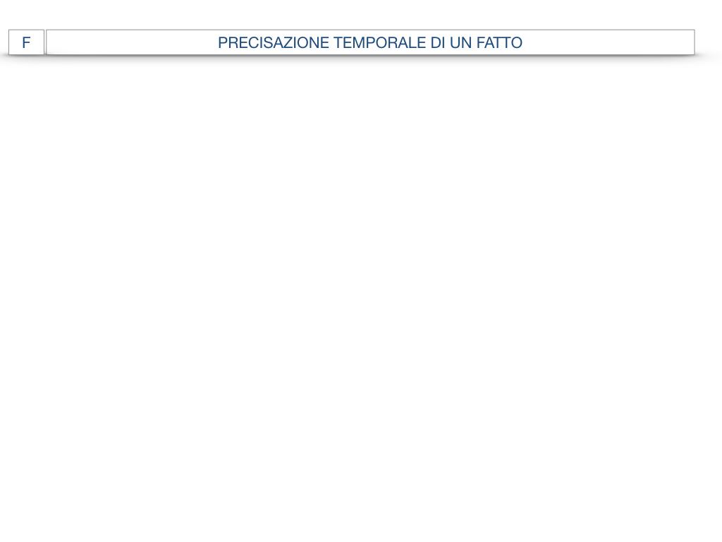 19. COMPLEMENTO DI SPECIFICAZIONE_SIMULAZIONE.059