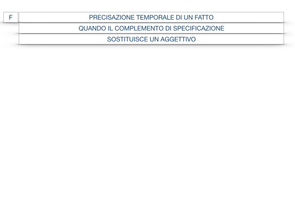 19. COMPLEMENTO DI SPECIFICAZIONE_SIMULAZIONE.061