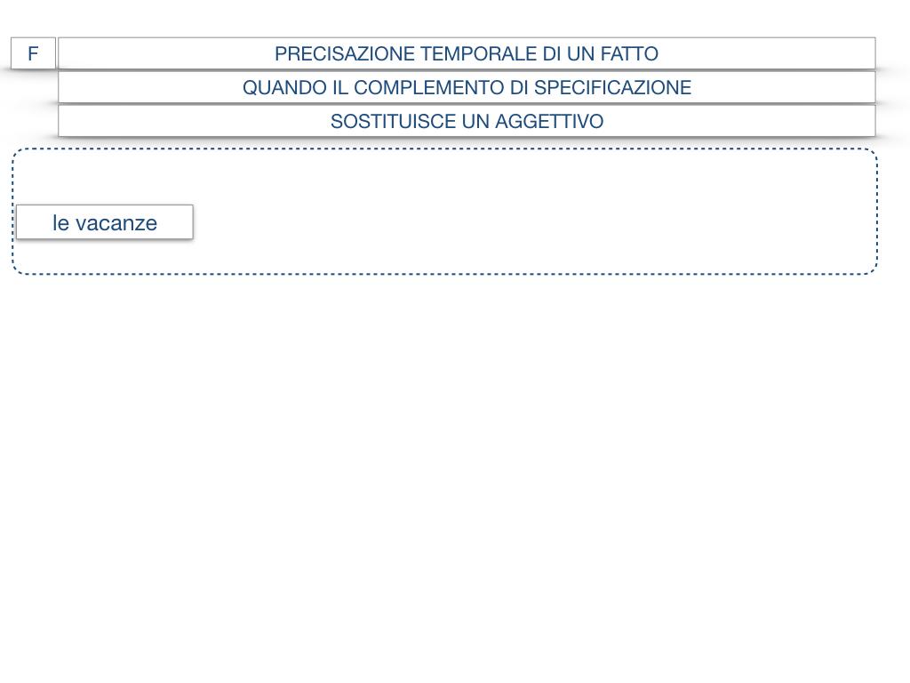 19. COMPLEMENTO DI SPECIFICAZIONE_SIMULAZIONE.062