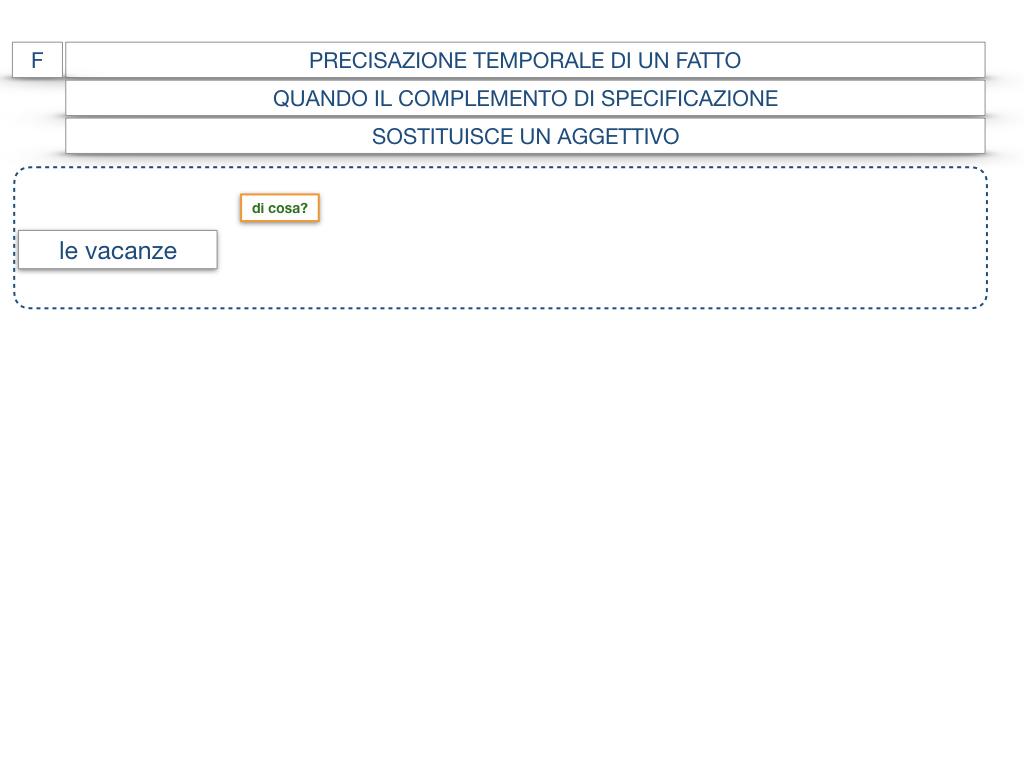 19. COMPLEMENTO DI SPECIFICAZIONE_SIMULAZIONE.063