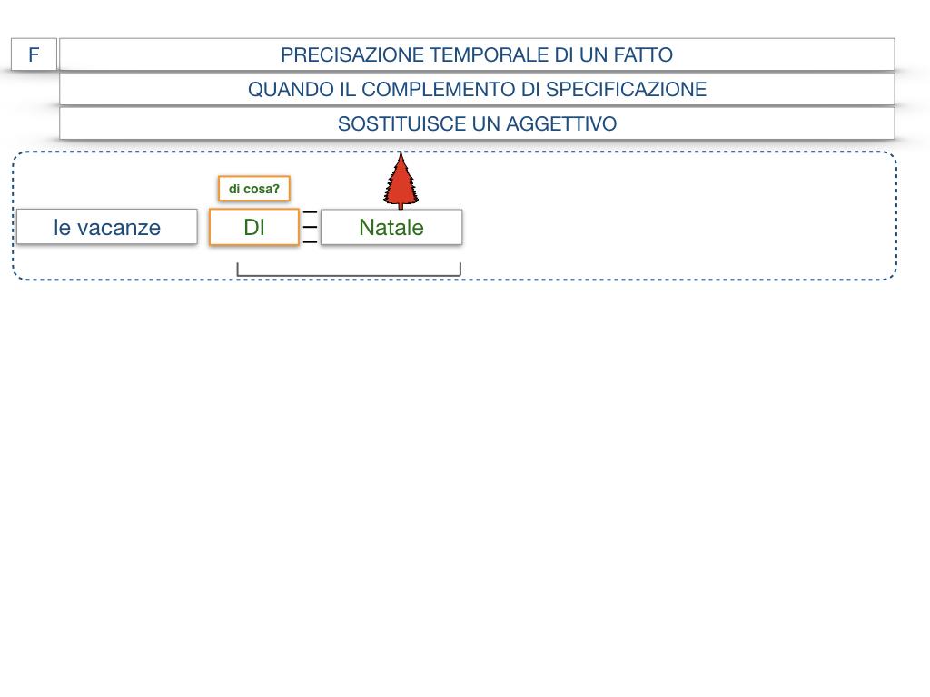 19. COMPLEMENTO DI SPECIFICAZIONE_SIMULAZIONE.064