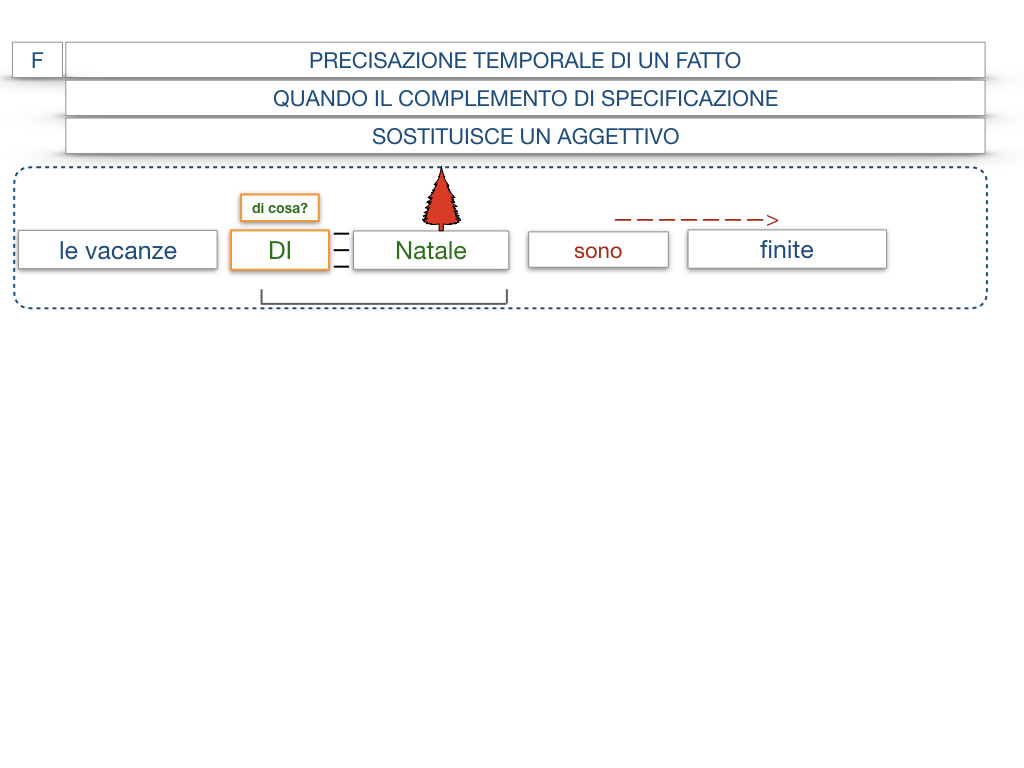 19. COMPLEMENTO DI SPECIFICAZIONE_SIMULAZIONE.065