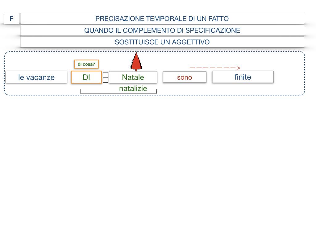 19. COMPLEMENTO DI SPECIFICAZIONE_SIMULAZIONE.066