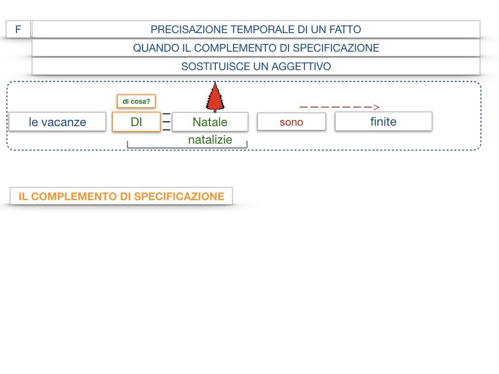 19. COMPLEMENTO DI SPECIFICAZIONE_SIMULAZIONE.067