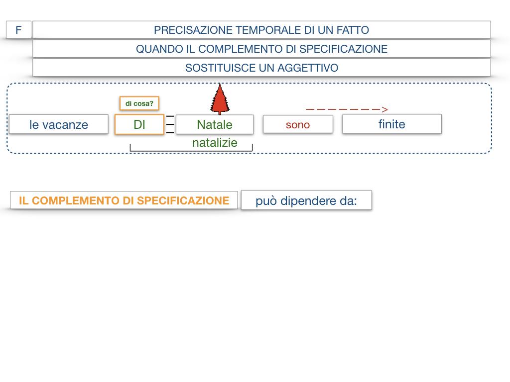 19. COMPLEMENTO DI SPECIFICAZIONE_SIMULAZIONE.068
