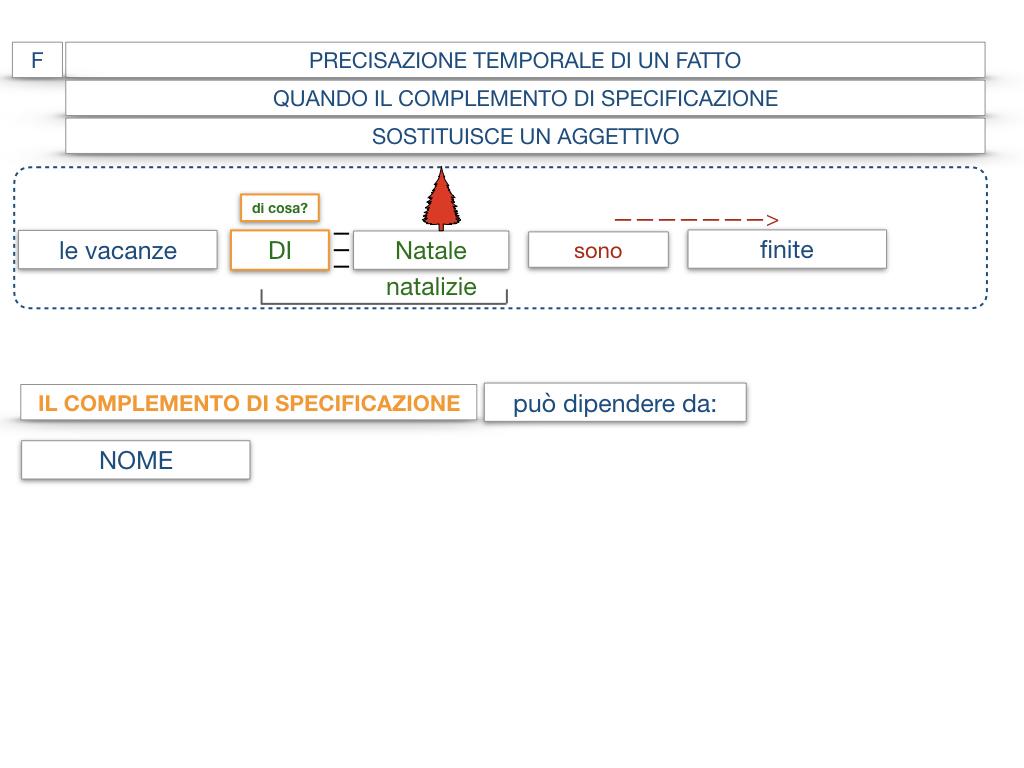 19. COMPLEMENTO DI SPECIFICAZIONE_SIMULAZIONE.069
