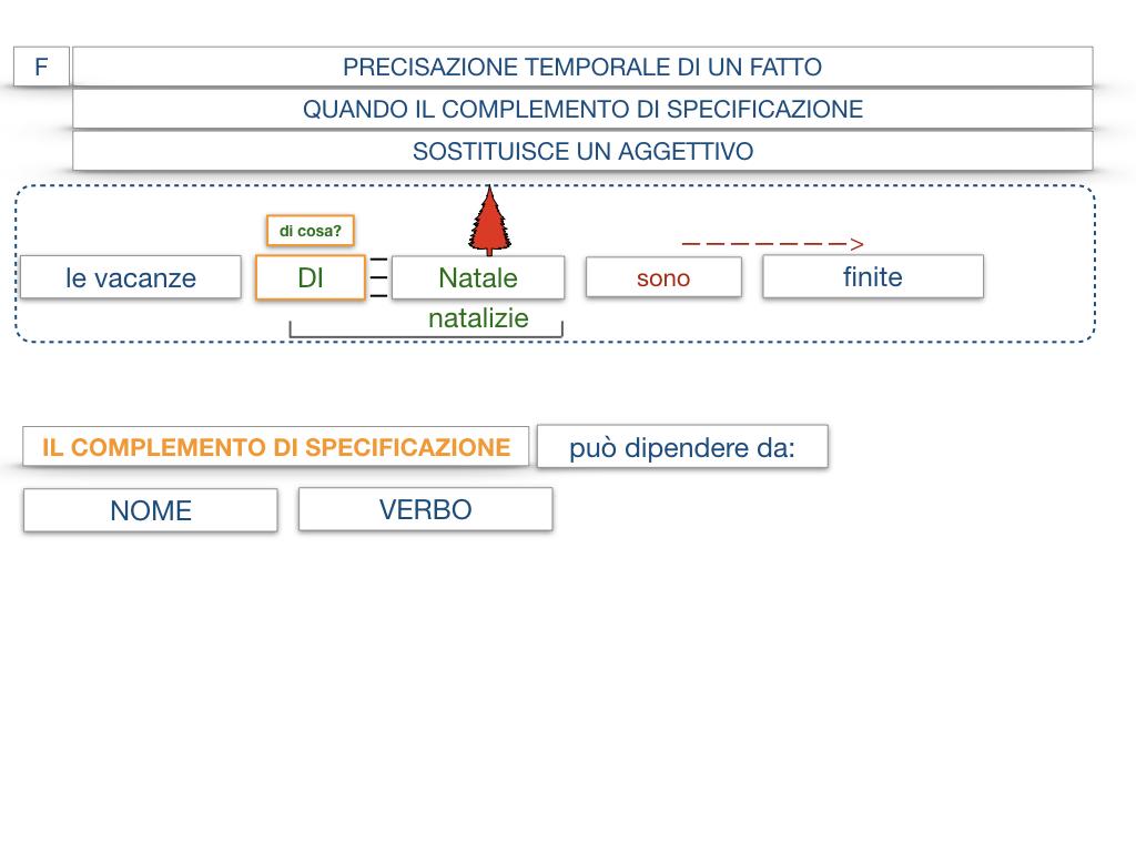 19. COMPLEMENTO DI SPECIFICAZIONE_SIMULAZIONE.070