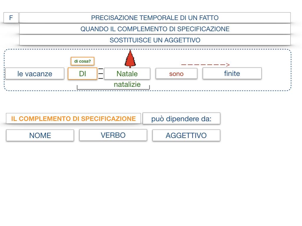 19. COMPLEMENTO DI SPECIFICAZIONE_SIMULAZIONE.071