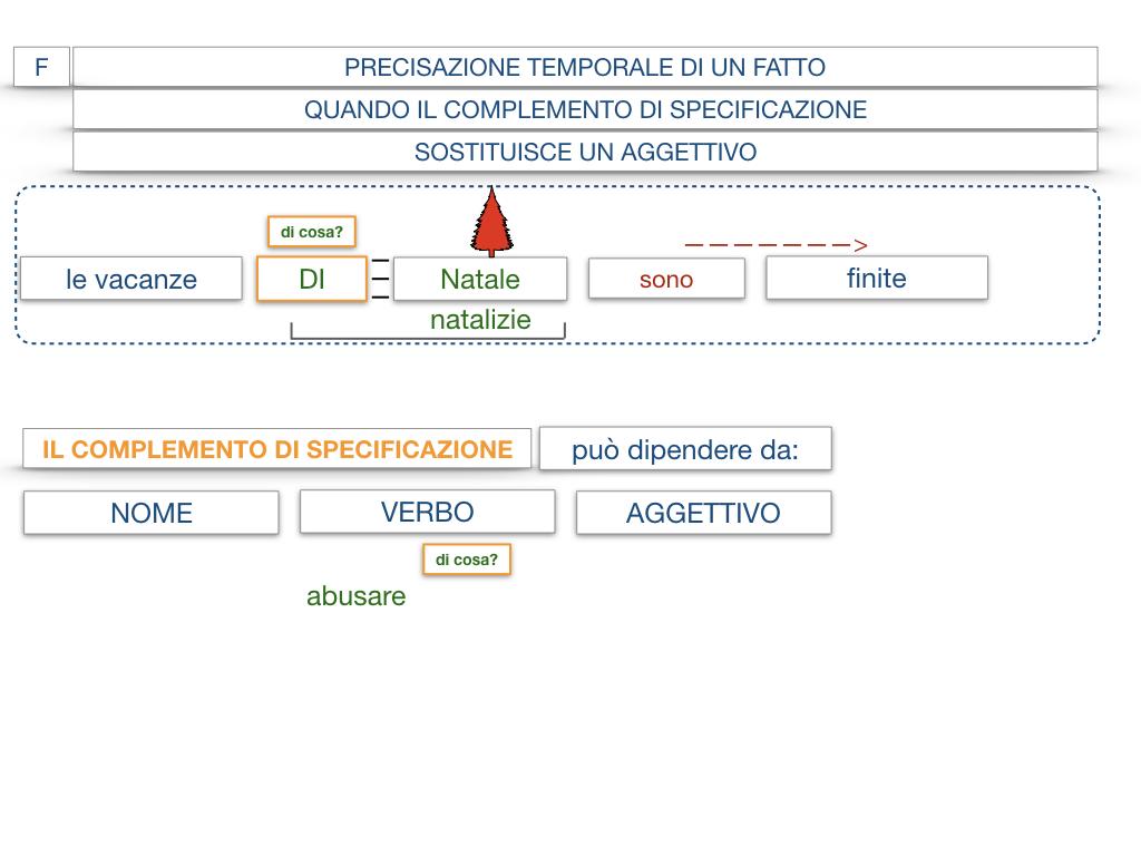 19. COMPLEMENTO DI SPECIFICAZIONE_SIMULAZIONE.072
