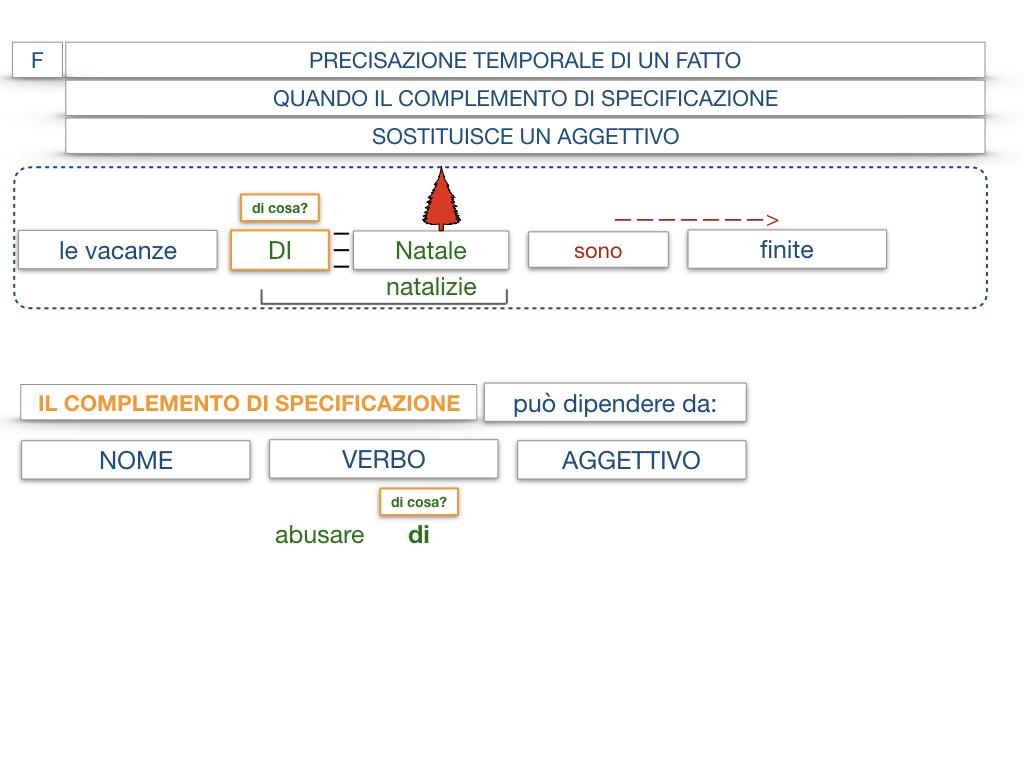 19. COMPLEMENTO DI SPECIFICAZIONE_SIMULAZIONE.073