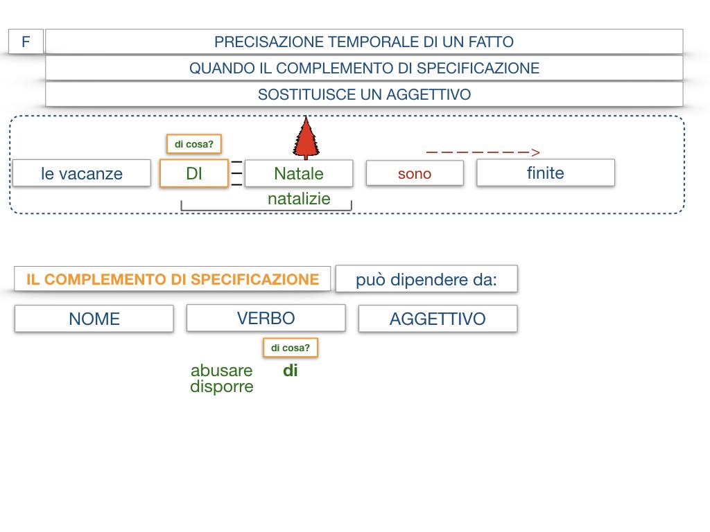 19. COMPLEMENTO DI SPECIFICAZIONE_SIMULAZIONE.074